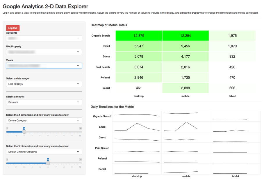 Example 2: Google Analytics Interactive Data Explorer